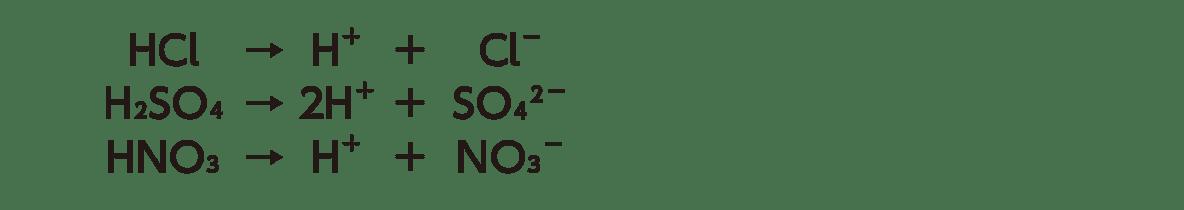 高校 理科 化学基礎 物質の変化19 ポイント1 反応式3つ