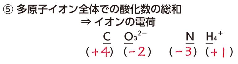 高校 理科 化学基礎 物質の変化35 ポイント3 ④の3行のみ 答え全部