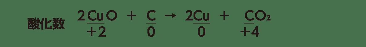 高校 理科 化学基礎 物質の変化36 ポイント2 上の2行のみ