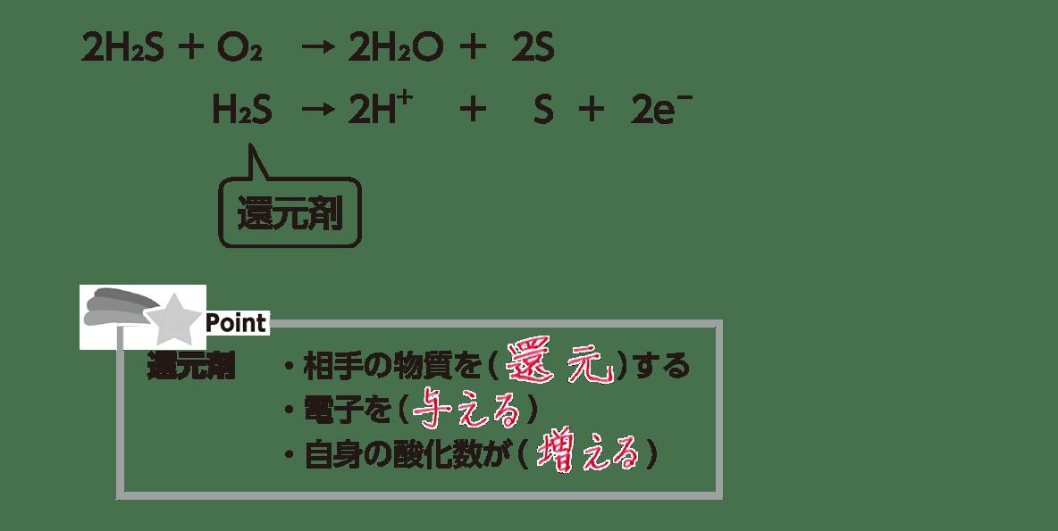 高校 理科 化学基礎 物質の変化38 ポイント2 答え全部