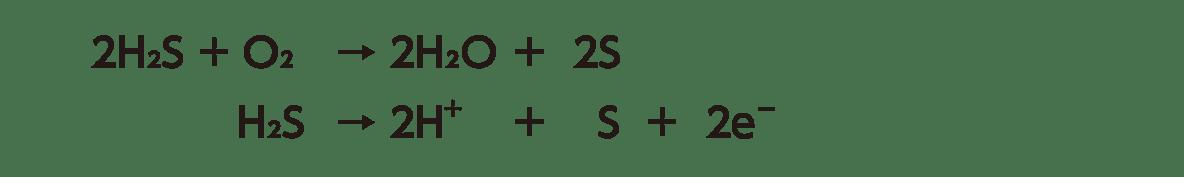 高校 理科 化学基礎 物質の変化38 ポイント2 上の2行のみ
