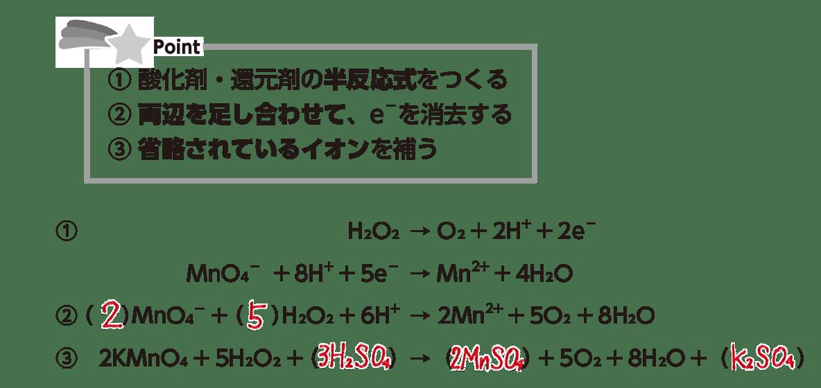 高校 理科 化学基礎 物質の変化40 ポイント2(酸化還元反応式の作り方) 答えあり