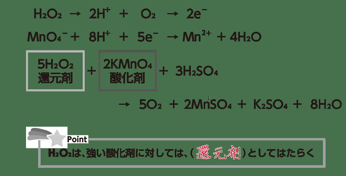 高校 理科 化学基礎 物質の変化41 ポイント2 答え全部