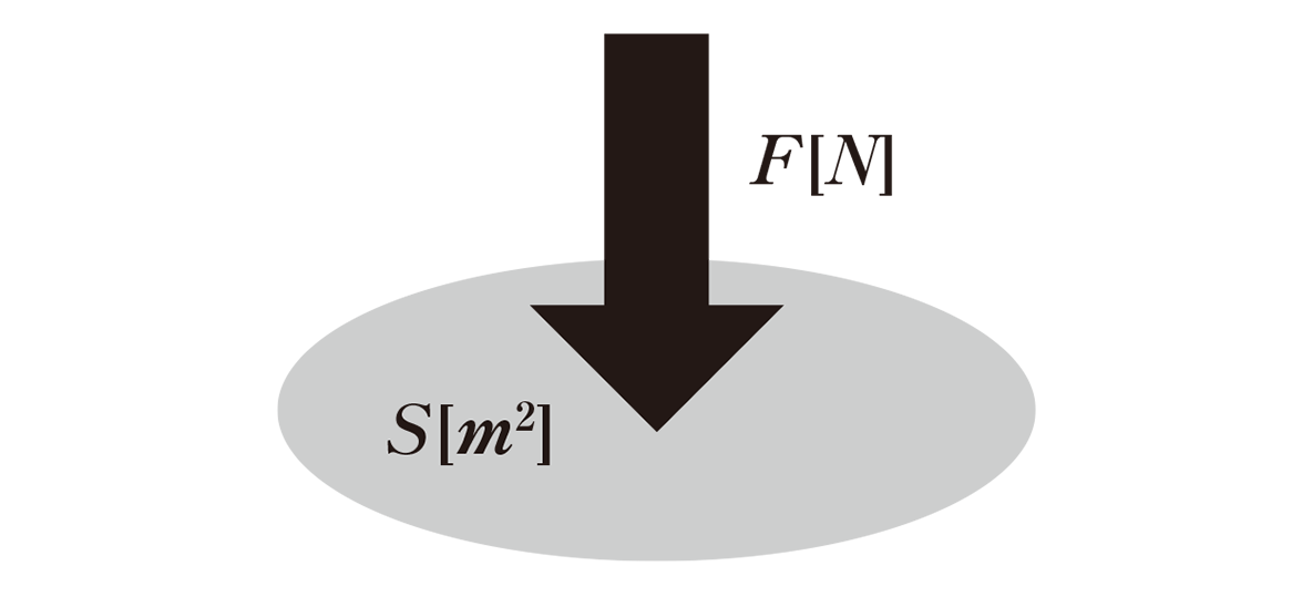 高校物理 運動と力44 上の図