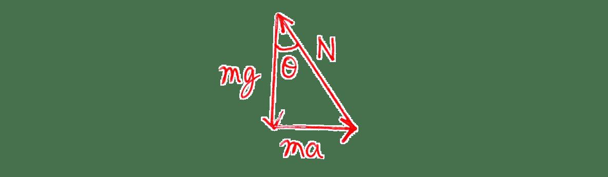 高校物理 運動と力49 練習 答えの直角三角形の手がき図のみ