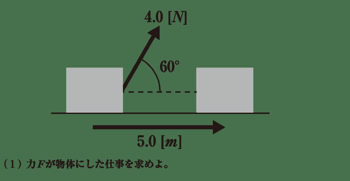 高校物理 運動と力50 練習 (1)と図