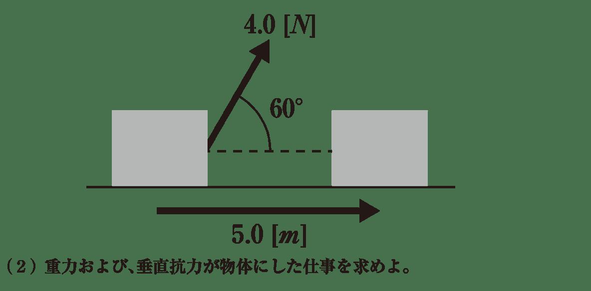 高校物理 運動と力50 練習 (2)と図