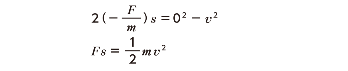 高校物理 運動と力52 ポイント1 図の下側2~3行目