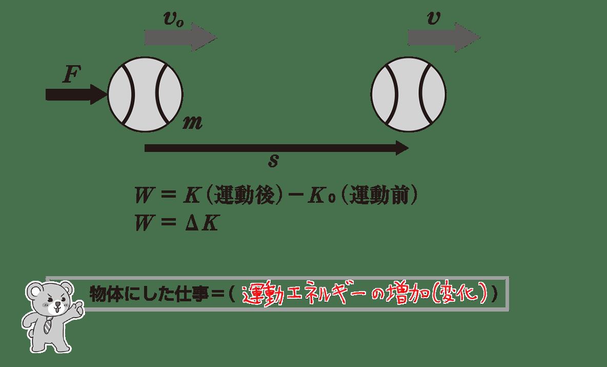 高校物理 運動と力53 ポイント1