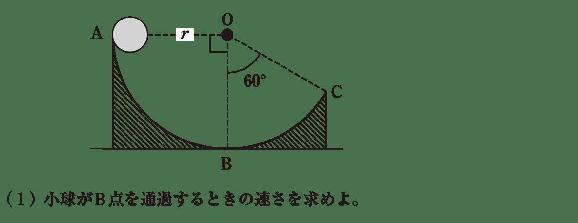 高校物理 運動と力57 書き込みなしの図と(1)