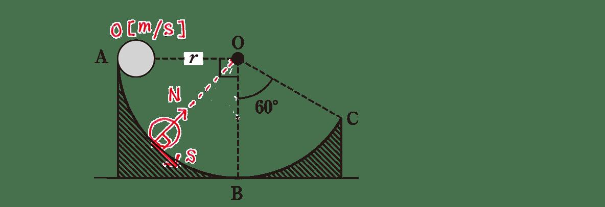 高校物理 運動と力57 練習1 書き込みアリの図 1/2rとその横の点線は消す