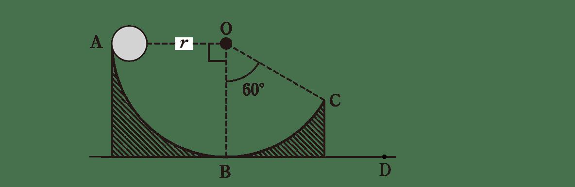 高校物理 運動と力57 練習1 図 地面の線を右に伸ばし、適当なところに点Dを置く