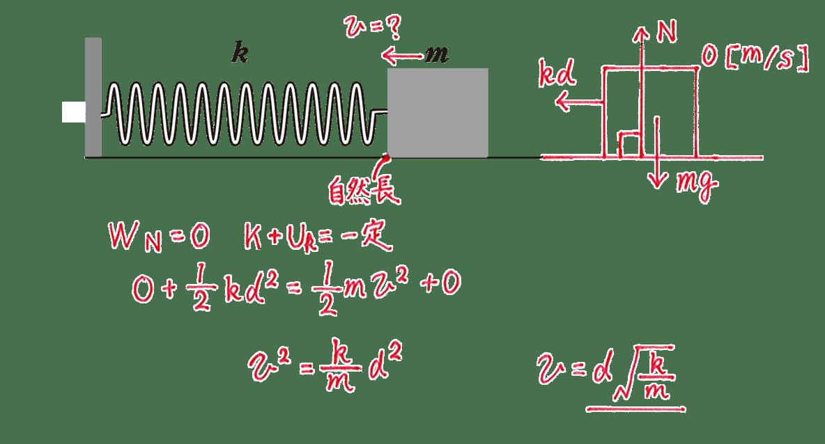 高校物理 運動と力57 練習2 答え