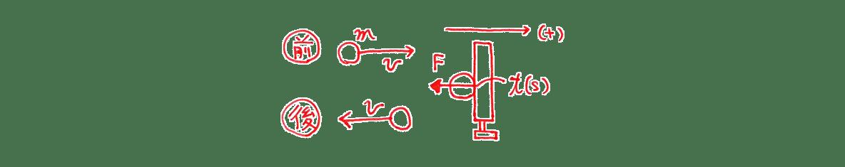 高校物理 運動と力59 練習1 (1)図