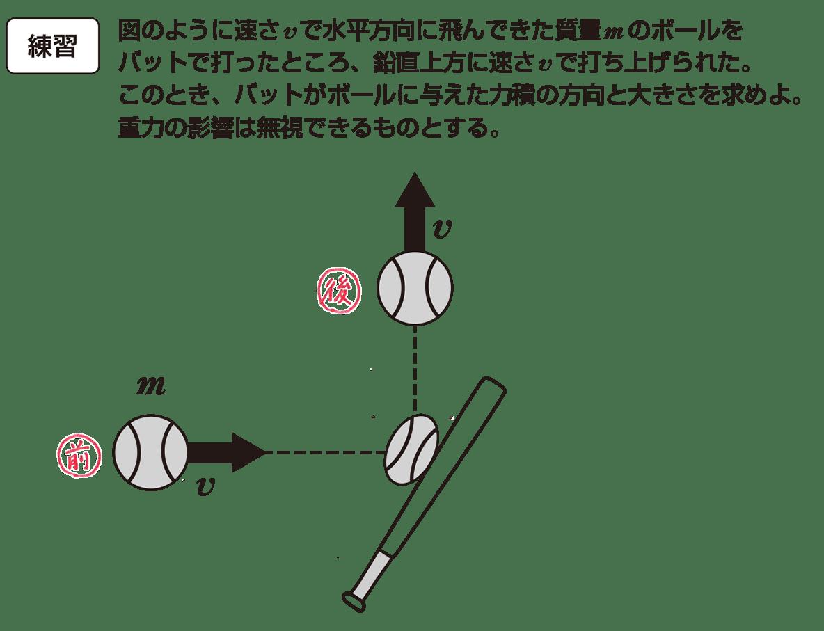 高校物理 運動と力60 練習1 問題文と左側の図 赤字あり