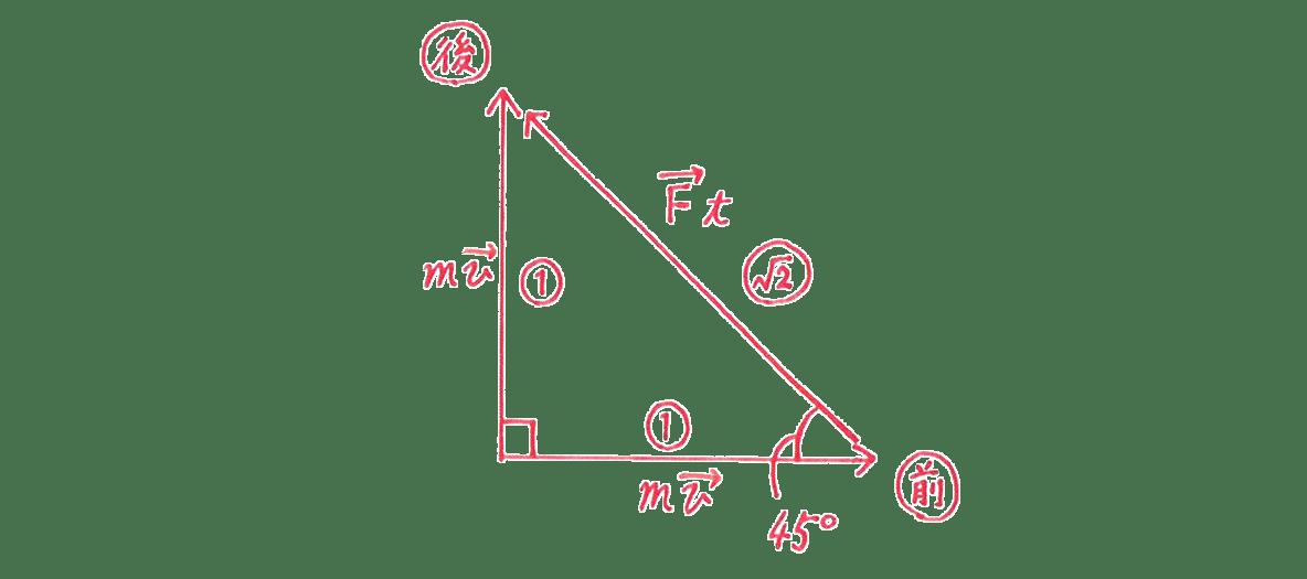 高校物理 運動と力60 練習1 右の赤字の図
