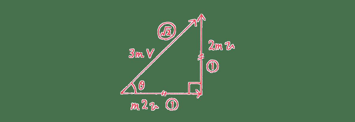 高校物理 運動と力62 練習1 左下の赤字の三角形の図