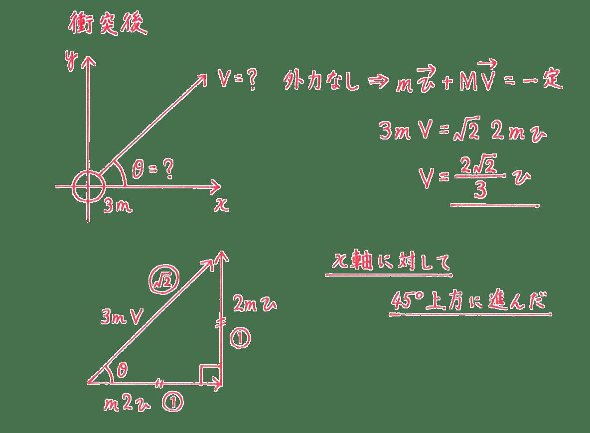 高校物理 運動と力62 練習1 赤字の図2つ分とその右側の解答のみ