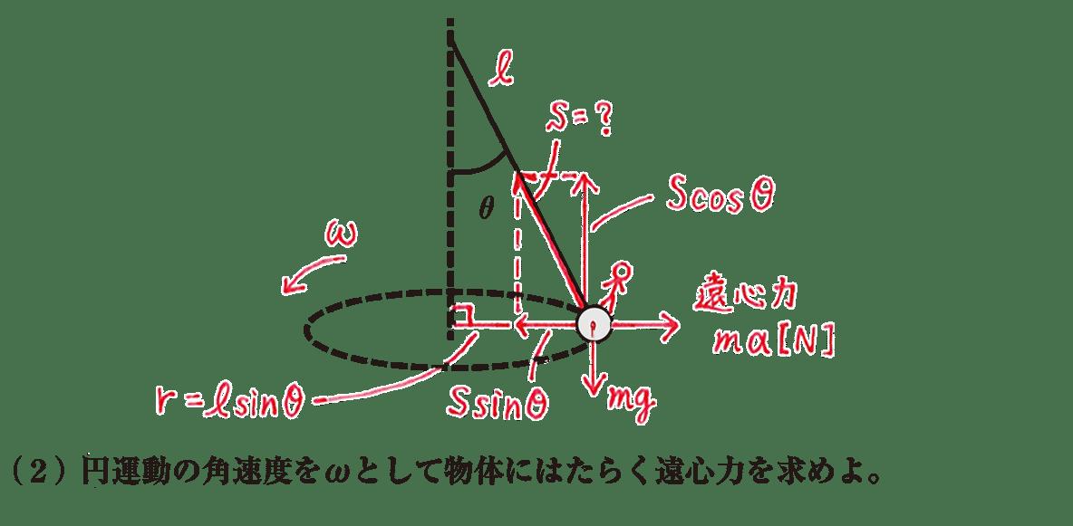 高校物理 運動と力73 練習 (2)問題文と書き込みアリの図