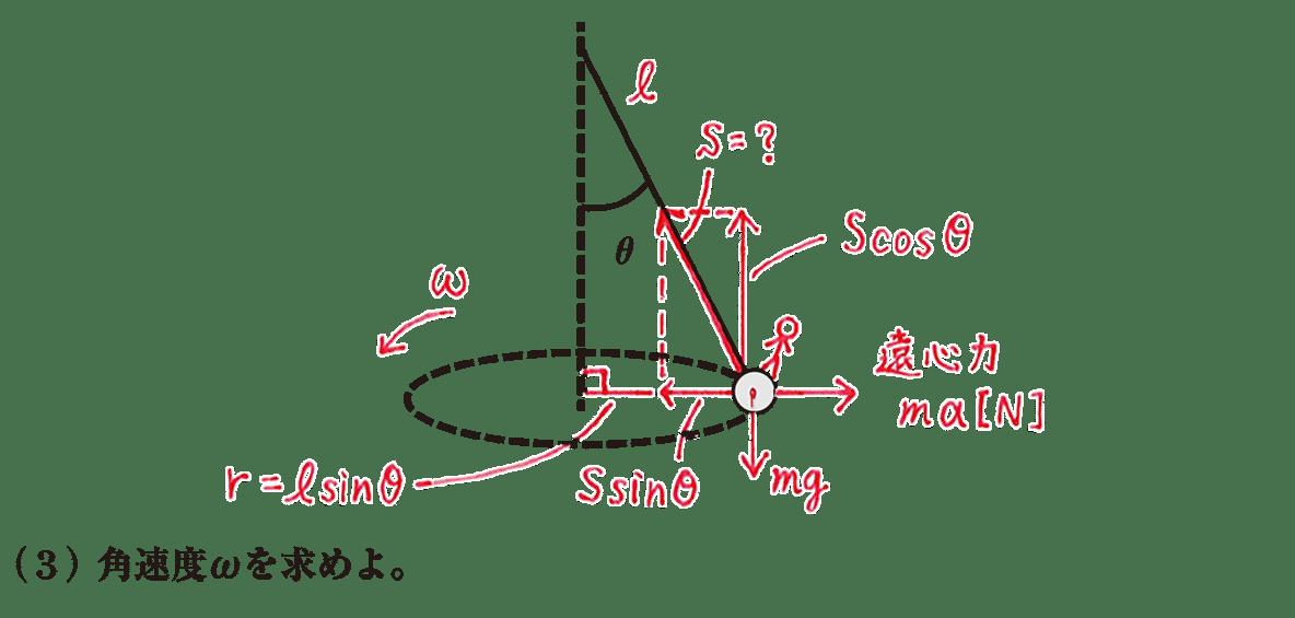 高校物理 運動と力73 (3)の問題文と書き込みアリの図