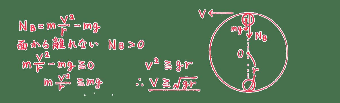 高校物理 運動と力74 練習 図と解答