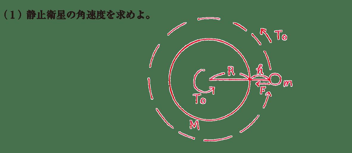 高校物理 運動と力78 練習(1)と図