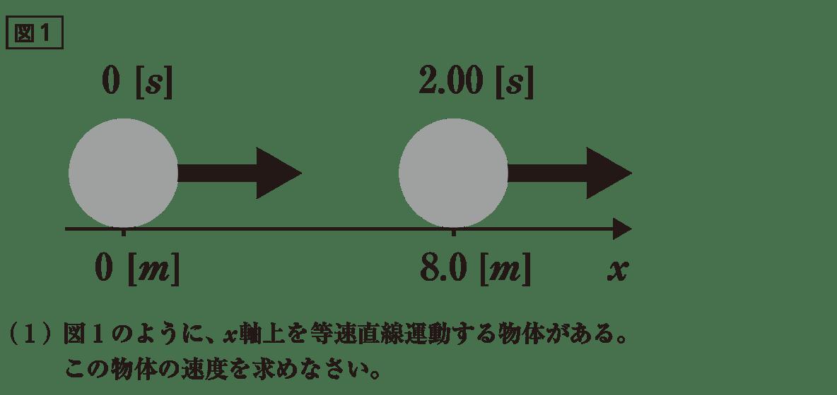 運動と力2 練習 (1)