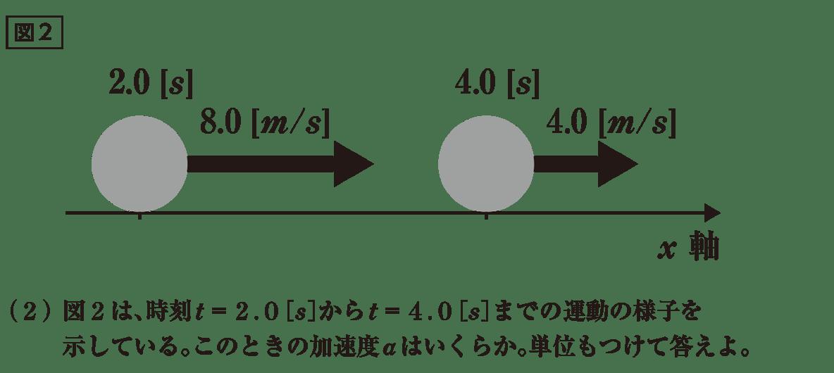 運動と力5 練習 図2と(2)