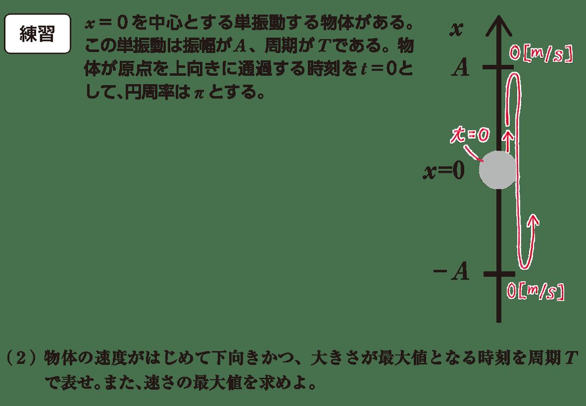 高校物理 運動と力85 練習と(2)の問題文 書き込みアリ図