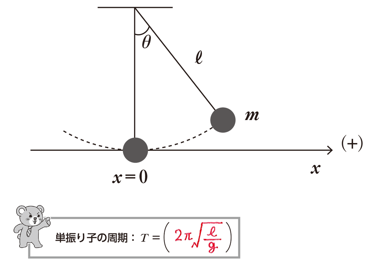 高校物理 運動と力89