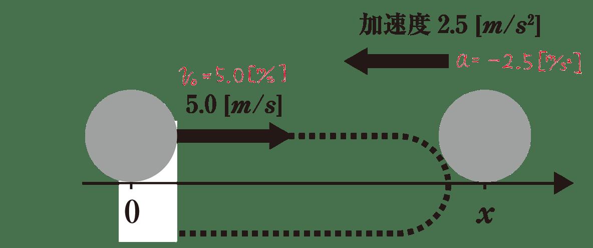 運動と力8 練習 図のみ(赤字入り)