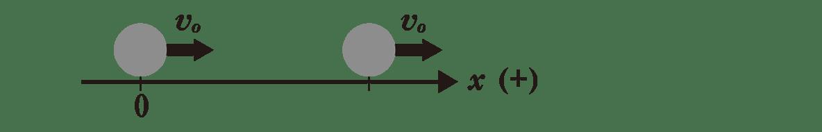 運動と力13のポイント2 矢印より下の図