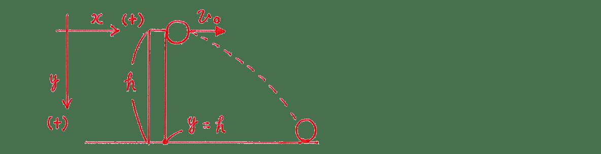 運動と力14の練習 図のみ