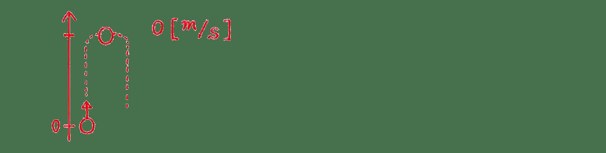 運動と力17の練習 (1)左の図