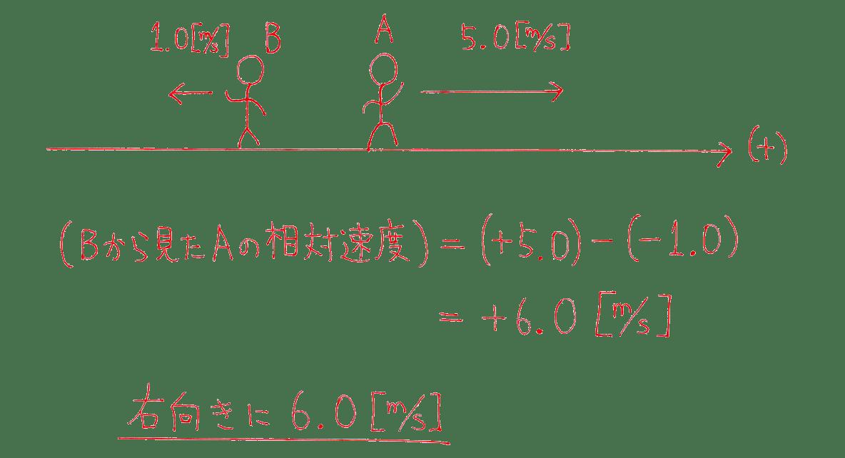 運動と力20の練習 (2)の式と答え