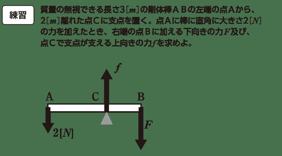 高校物理 運動と力36 練習 問題文 図