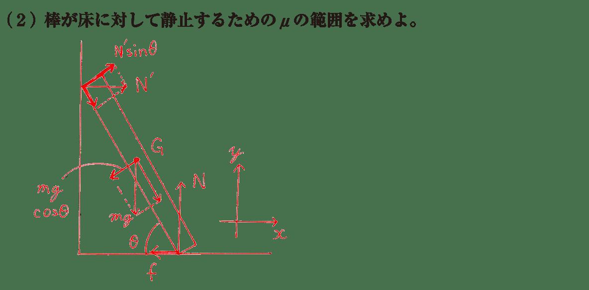 高校物理 運動と力38 練習 (2)と答えの図
