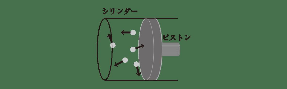 熱力学5 ポイント1 図