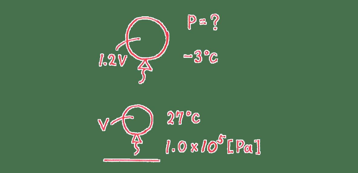 熱力学6 練習 図