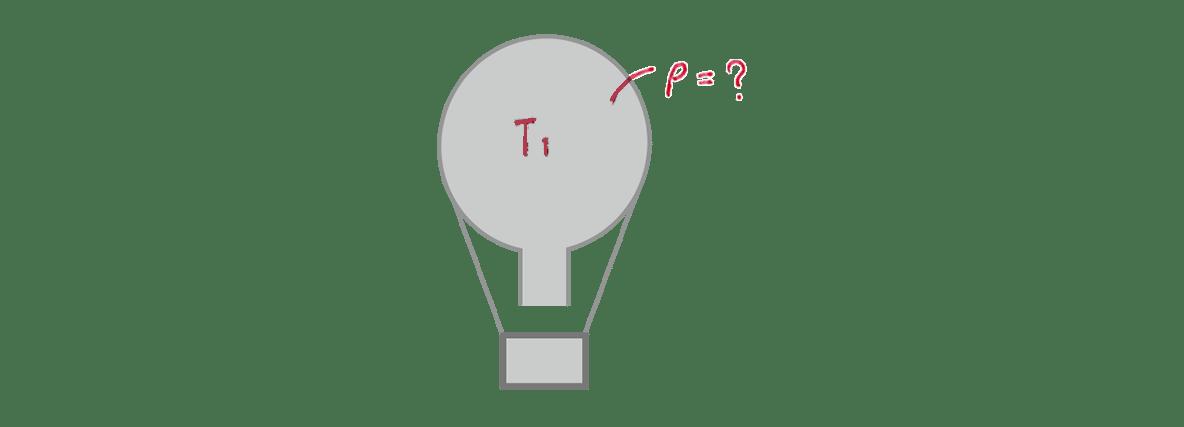 熱力学8 練習 (1)の問題文 書き込みアリ図