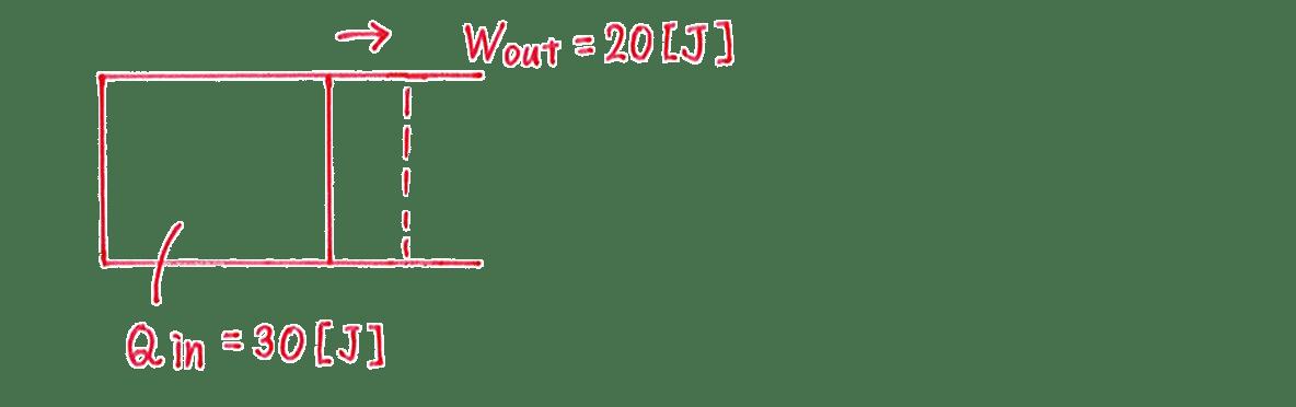 熱力学14 練習 (1)図