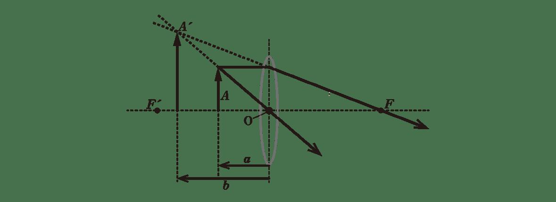 波動24 ポイント2 図