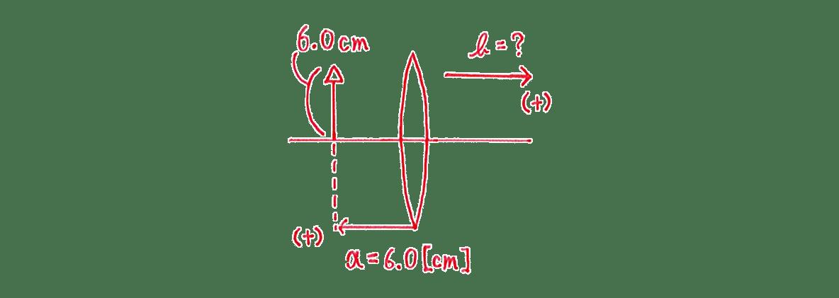 波動24 練習 (1)手書き図