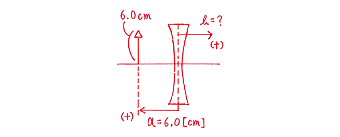 波動24 練習 (2)図
