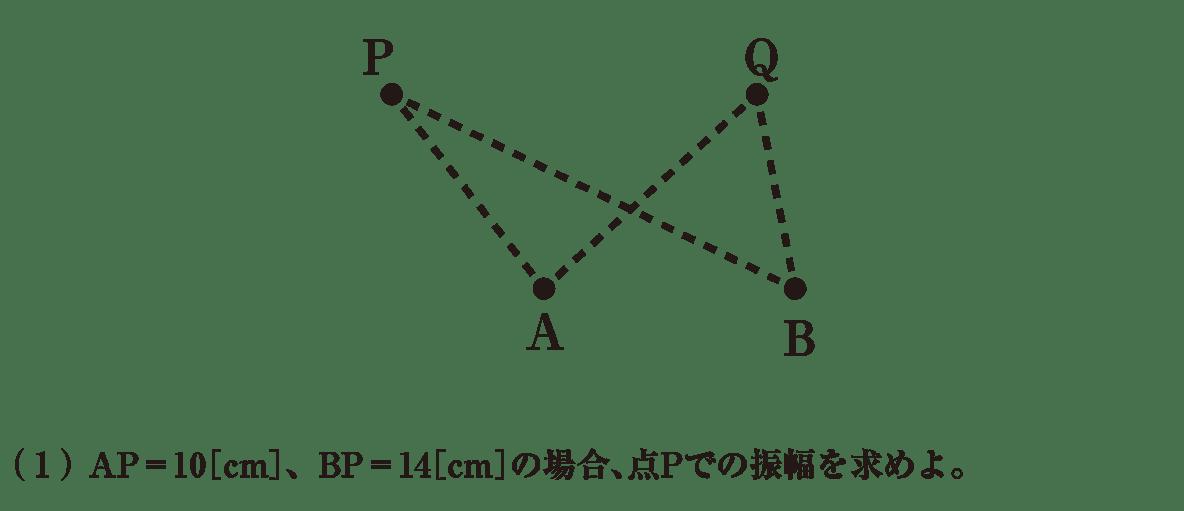 波動26 練習 (1) 問題文 図