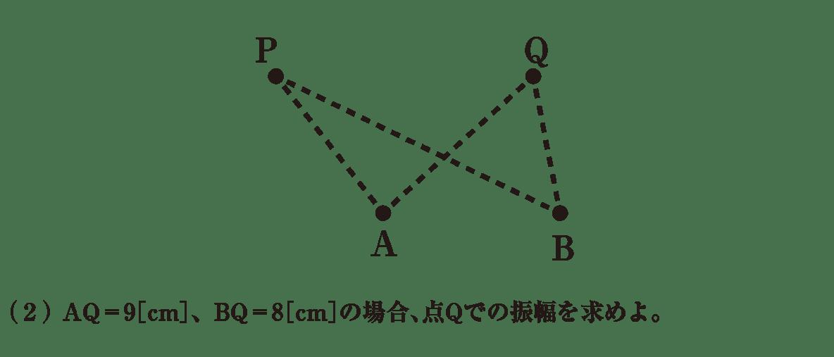 波動26 練習 (2) 問題文 図