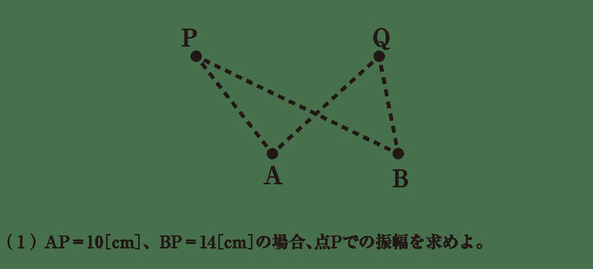波動27 練習 (1) 問題文 図