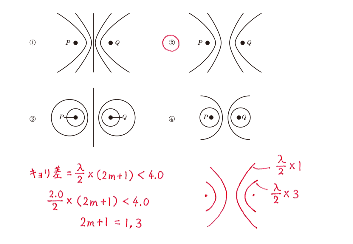 波動28 練習 (2)答え