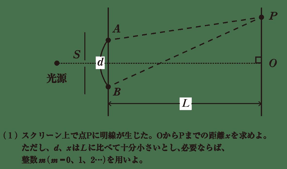 波動29 練習 (1) 問題文 図