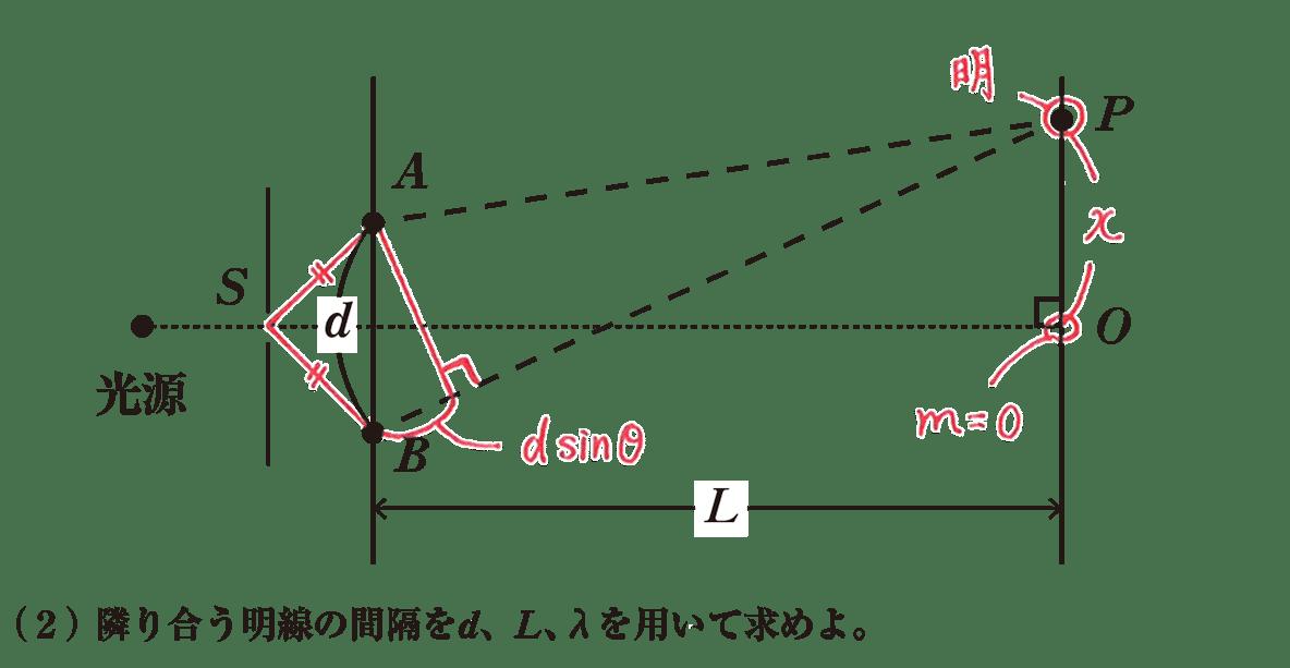 波動29 練習 (2) 問題文 書き込みアリ図
